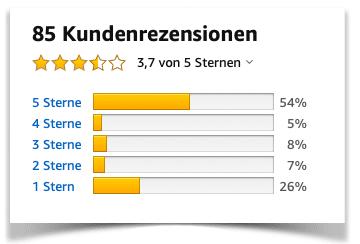 Asambeauty Amazon Kundenerfahrungen Gesamtbewertungen Test Asambeauty