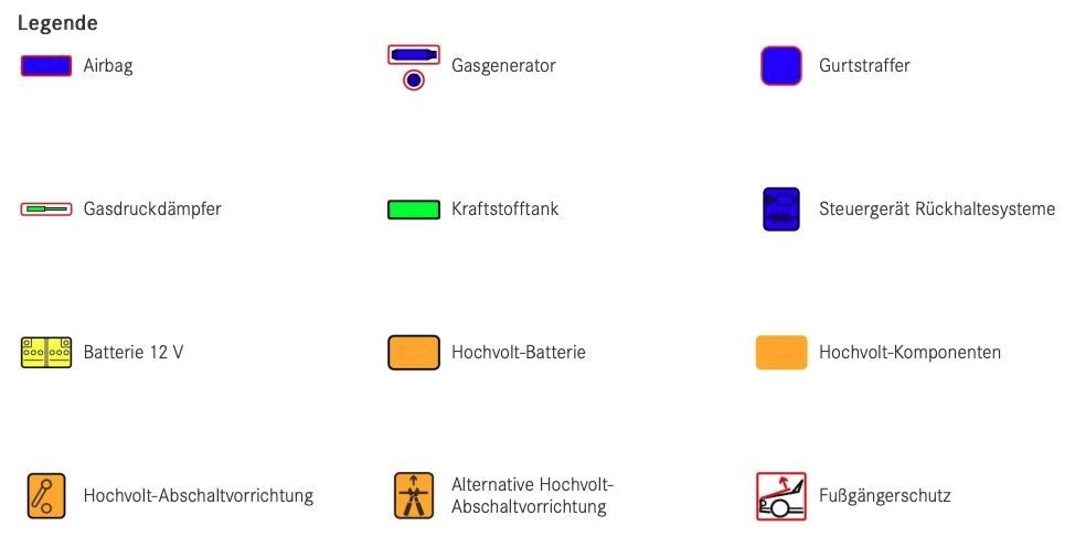 Rettungskarten-Legende sicherheitsrelevanter Fahrzeugteile